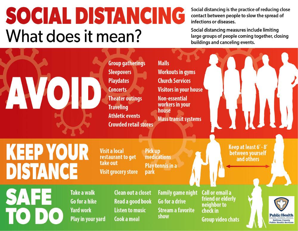 social distancing English